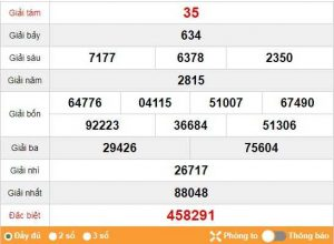 Phân tích kqxsvt ngày 19/11 chuẩn xác tỷ lê trúng cao