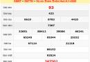 Phân tích kqxs xổ số Huế, chốt dự đoán ngày 13/1/2020