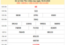 Dự đoán xổ số Cần Thơ 25/3/2020 thứ 4 siêu chuẩn xác