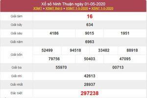Phân tích XSNT 8/5/2020 - KQXS Ninh Thuận thứ 6