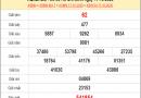 Dự đoán XSHCM 19/10/2020 – Dự đoán xổ số TP Hồ Chí Minh Thứ 2